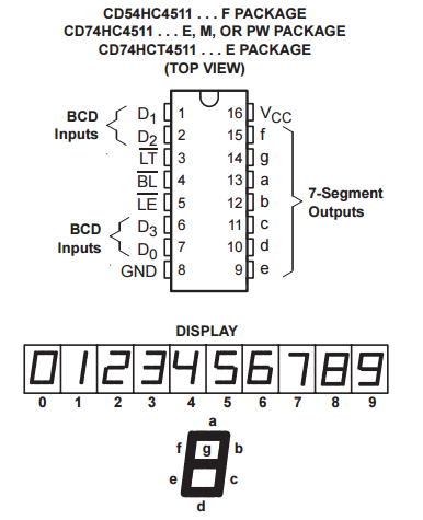 Driving a 7 segment display with a 4511 BCD to 7 Segment ...
