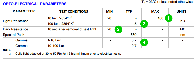 Light dependent resistor (LDR) | LEDnique