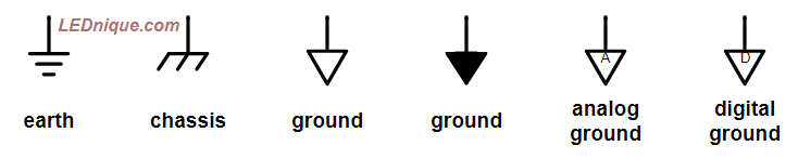 Ground rules: earth, chassis, and signal ground |Earth Ground Symbol