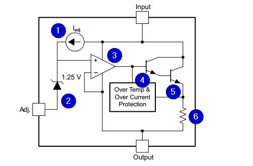 lm317 functional block diagram