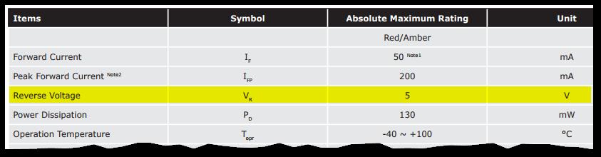 Failure modes for LEDs | LEDnique