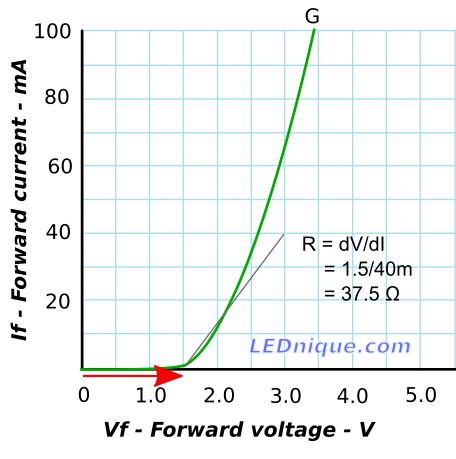 https://lednique.com/wp/wp-content/uploads/2017/11/LED-resistance-model-2.png